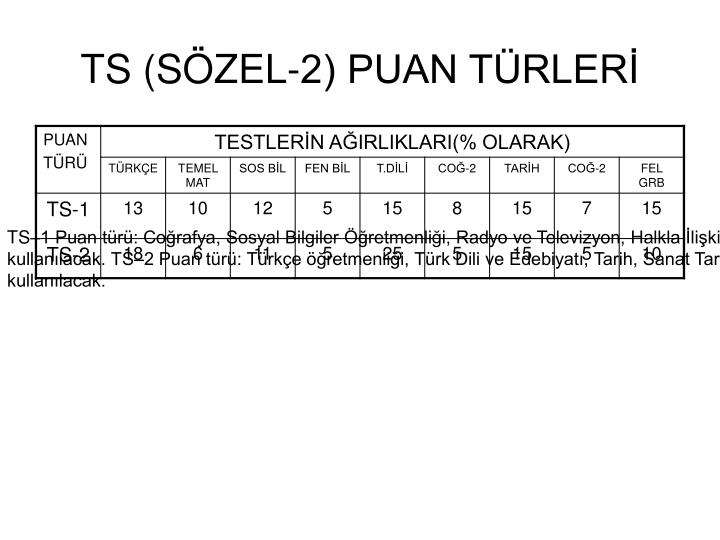 TS (SÖZEL-2) PUAN TÜRLERİ