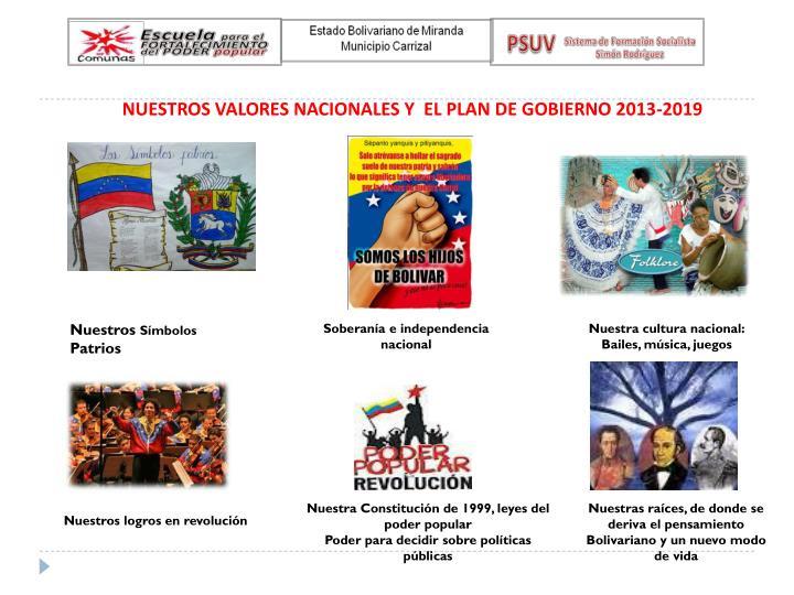 NUESTROS VALORES NACIONALES Y  EL PLAN DE GOBIERNO 2013-2019