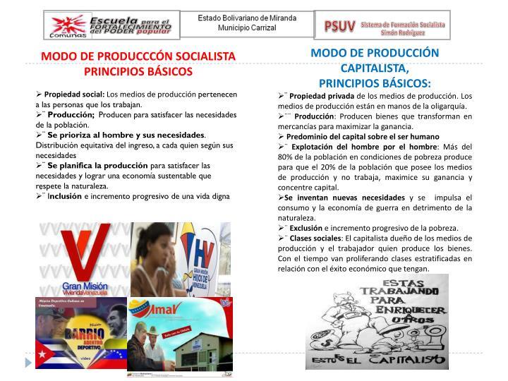 MODO DE PRODUCCIÓN CAPITALISTA,