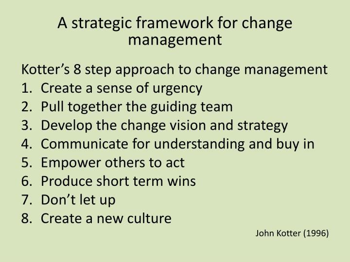 A strategic framework for change management