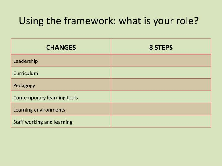 Using the framework: what is your role?