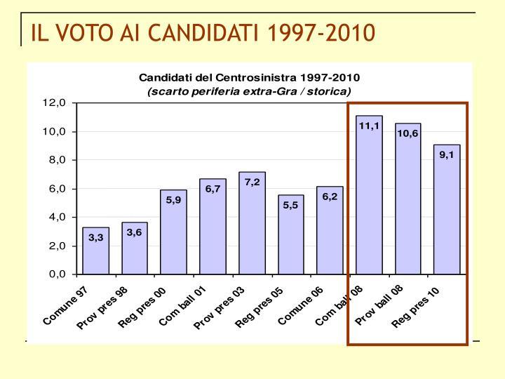 IL VOTO AI CANDIDATI 1997-2010