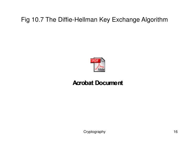 Fig 10.7 The Diffie-Hellman Key Exchange Algorithm