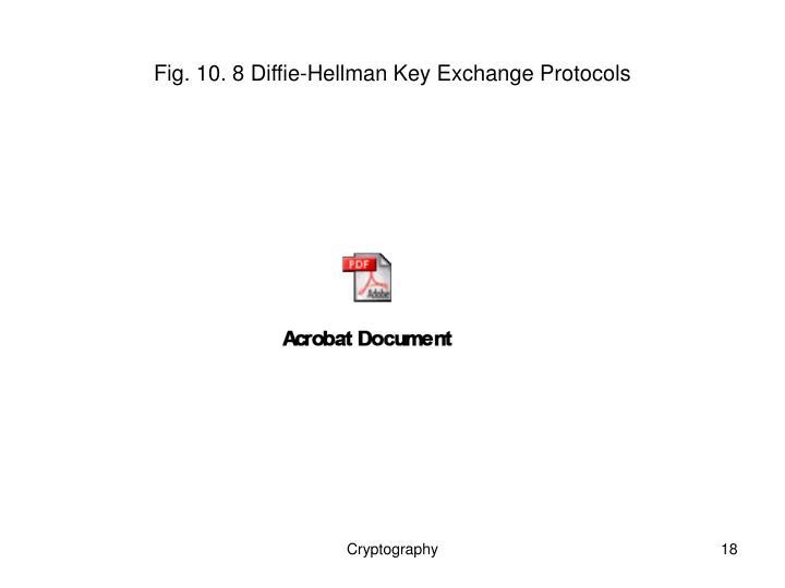 Fig. 10. 8 Diffie-Hellman Key Exchange Protocols