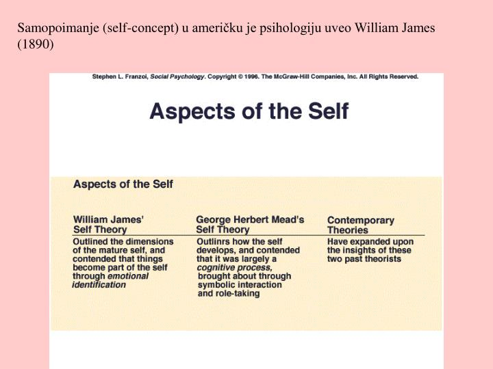Samopoimanje (self-concept) u američku je psihologiju uveo William James (1890)