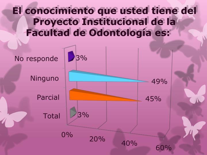 El conocimiento que usted tiene del Proyecto Institucional de la Facultad de Odontología es: