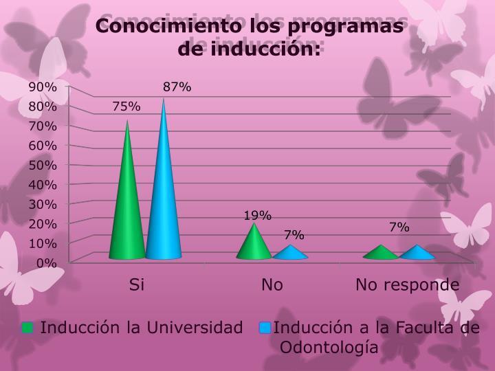 Inducción la Universidad     Inducción a la Faculta de