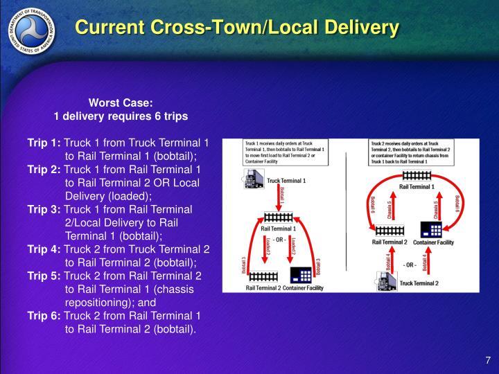 Current Cross-Town/Local Delivery