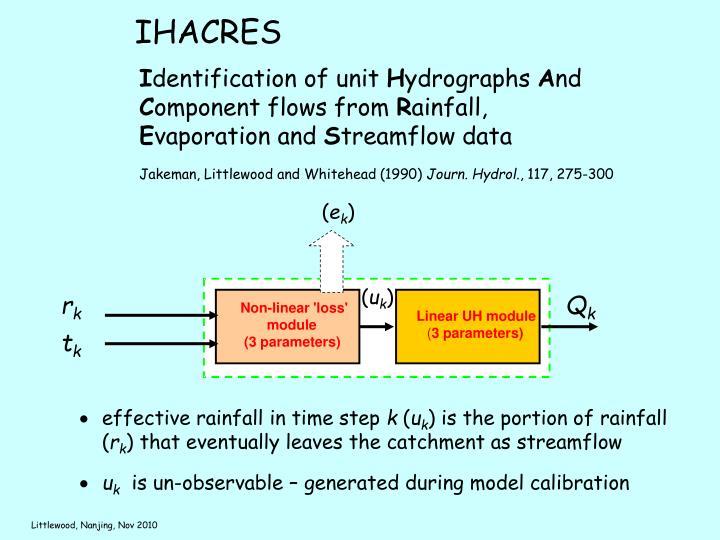 IHACRES – 6 parameters (
