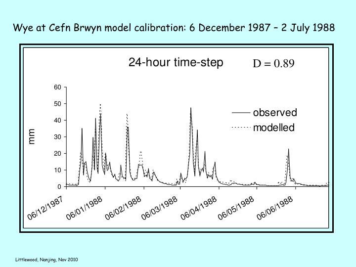 Wye at Cefn Brwyn model calibration: 6 December 1987 – 2 July 1988