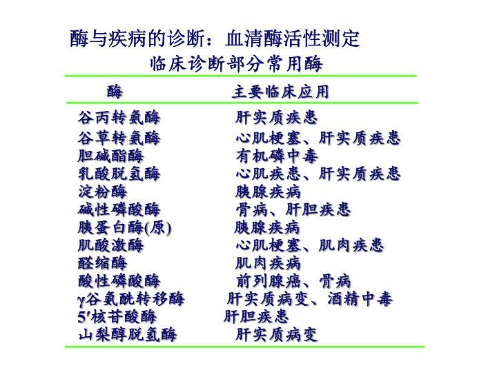 临床诊断部分常用酶