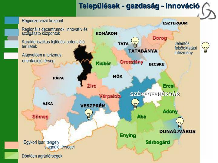 Települések - gazdaság - innováció