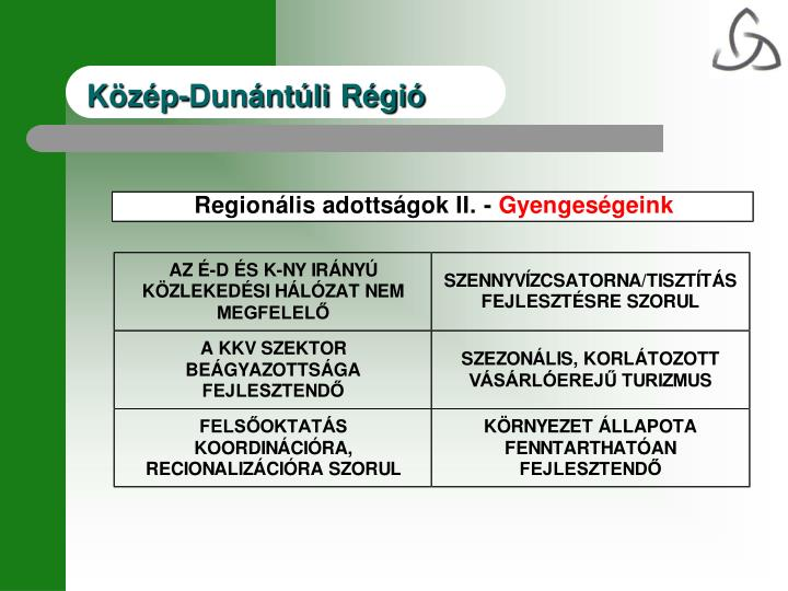 Közép-Dunántúli