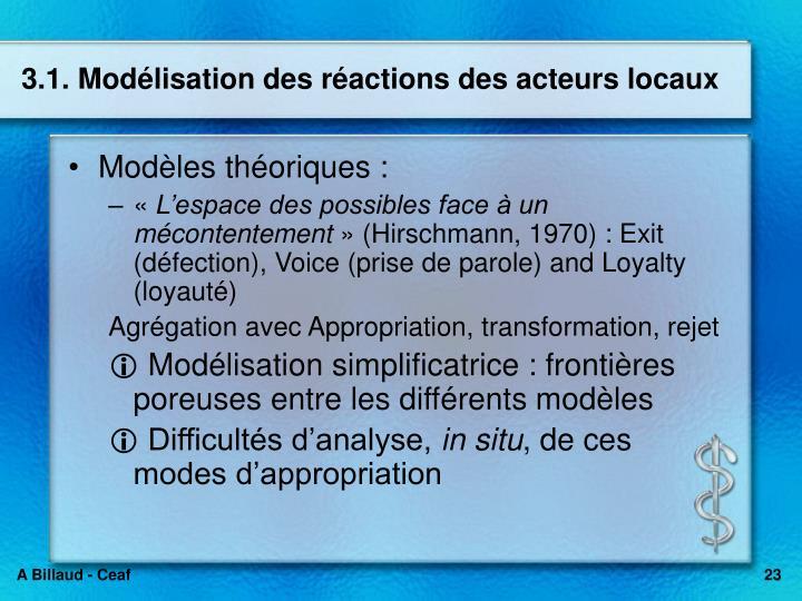 3.1. Modlisation des ractions des acteurs locaux