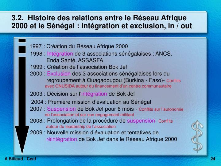 3.2.  Histoire des relations entre le Réseau Afrique 2000 et le Sénégal : intégration et exclusion, in / out
