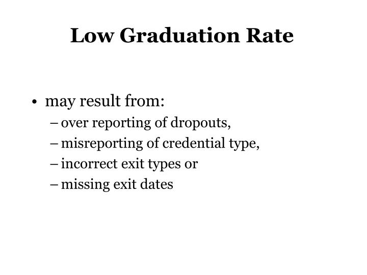 Low Graduation Rate