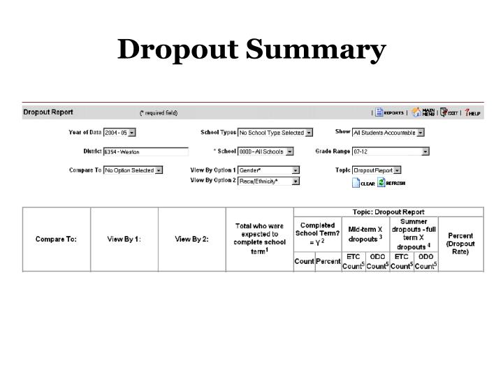 Dropout Summary