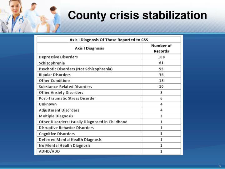 County crisis stabilization