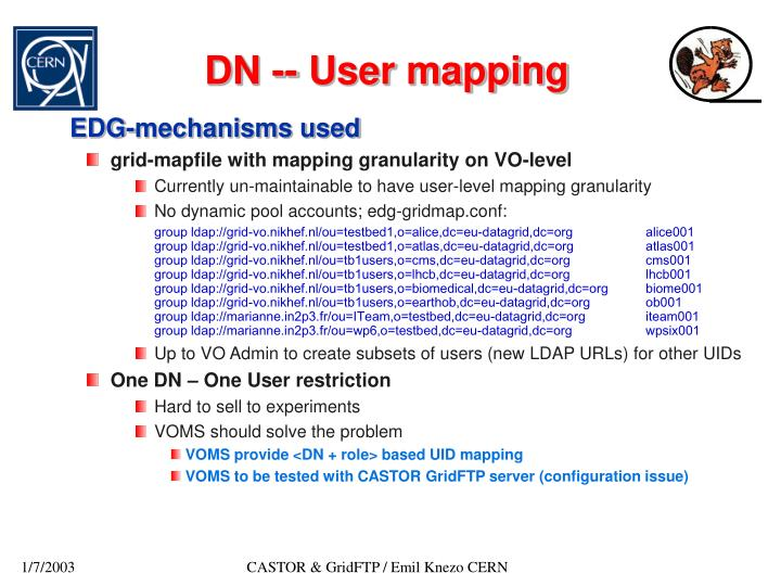 DN -- User mapping