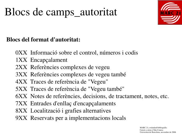 Blocs de camps_autoritat