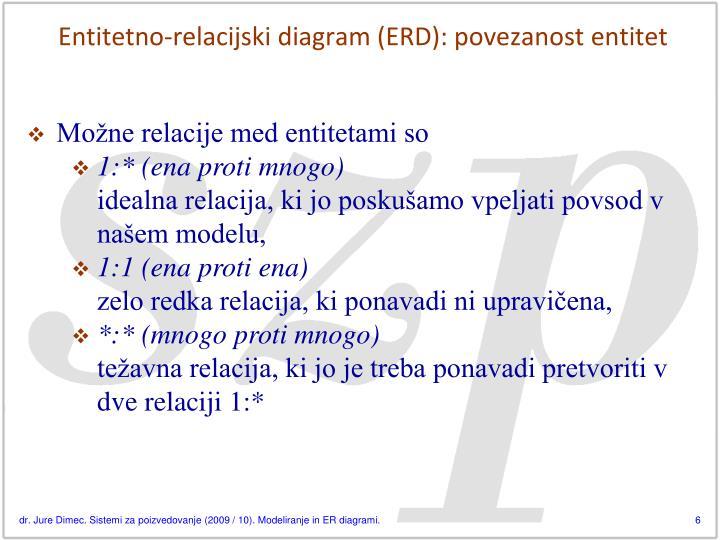 Entitetno-relacijski diagram (ERD): povezanost entitet