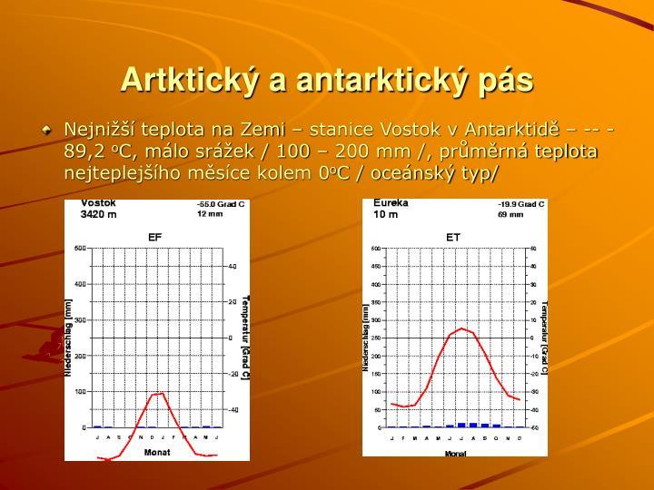 Artktický a antarktický pás