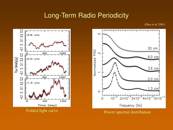 Long-Term Radio Periodicity