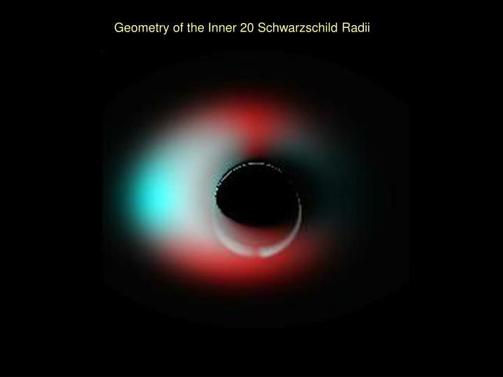 Geometry of the Inner 20 Schwarzschild Radii