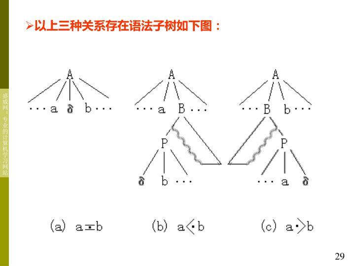 以上三种关系存在语法子树如下图: