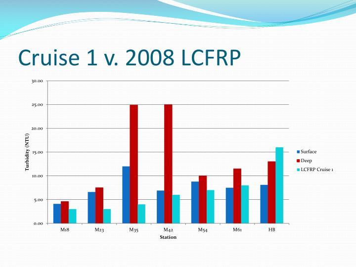 Cruise 1 v. 2008 LCFRP