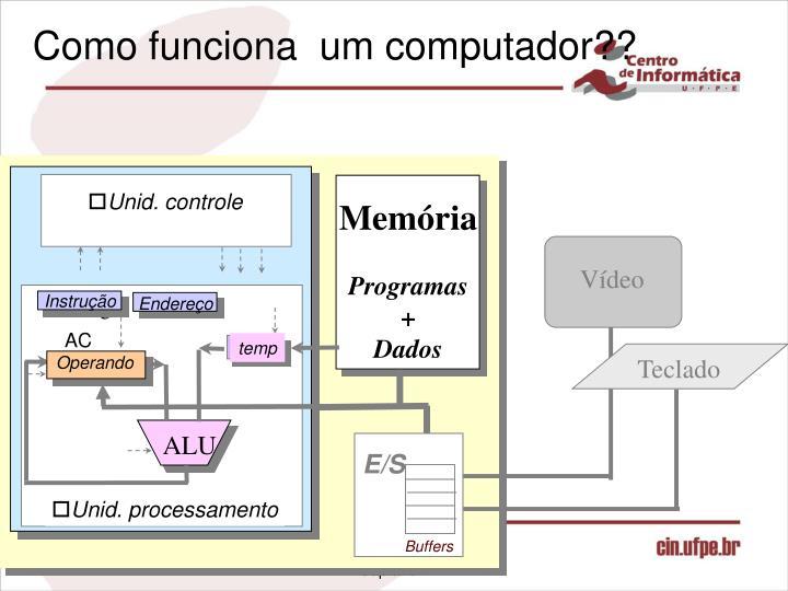 Como funciona  um computador