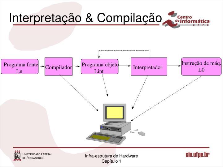 Interpretação & Compilação