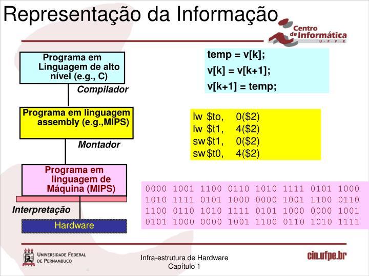 Representação da Informação