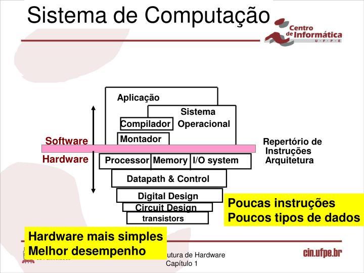 Sistema de Computação