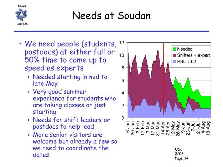 Needs at Soudan