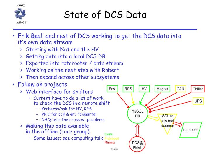 State of DCS Data