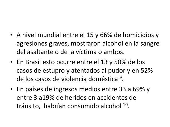 A nivel mundial entre el 15 y 66% de homicidios y agresiones graves, mostraron alcohol en la sangre del asaltante o de la víctima o ambos.