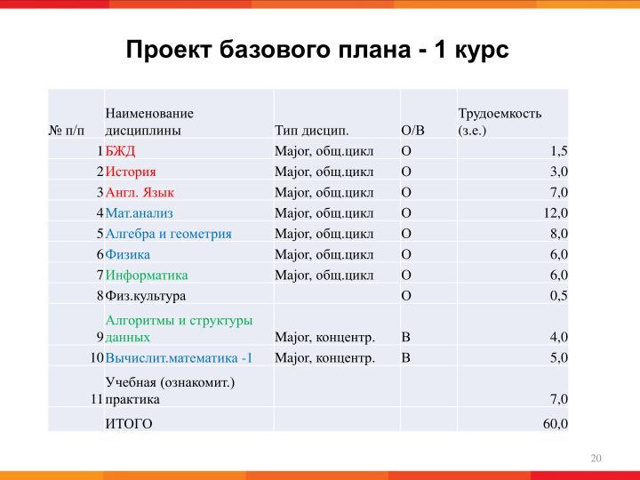 Проект базового плана - 1 курс