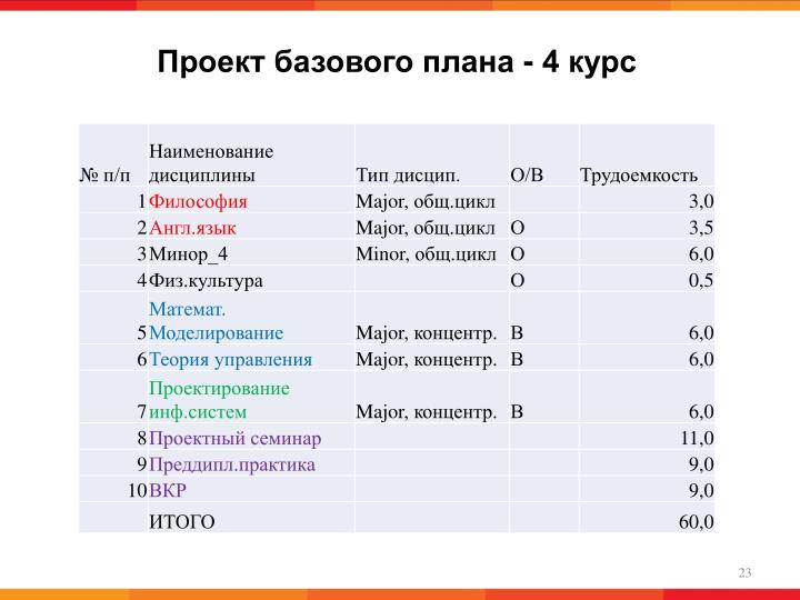 Проект базового плана - 4 курс