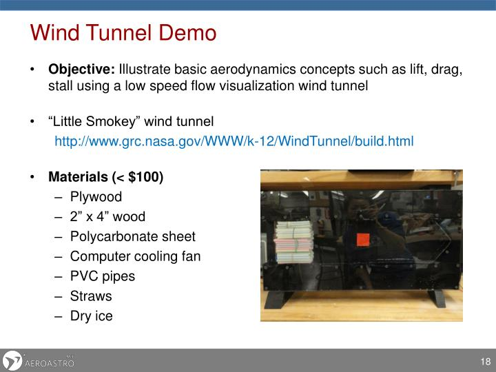 Wind Tunnel Demo