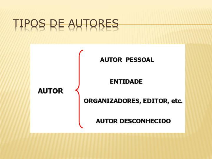 TIPOS DE AUTORES