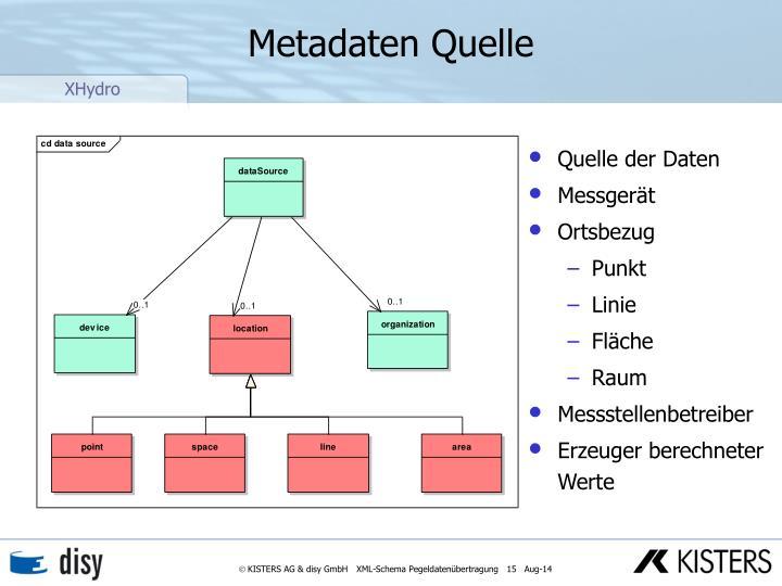 Metadaten Quelle