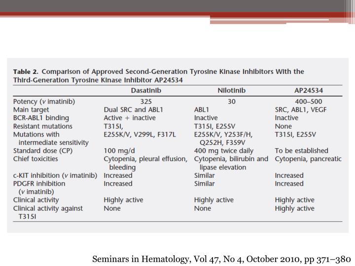 Seminars in Hematology, Vol 47, No 4, October 2010, pp 371–380