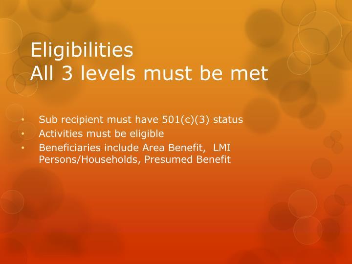 Eligibilities