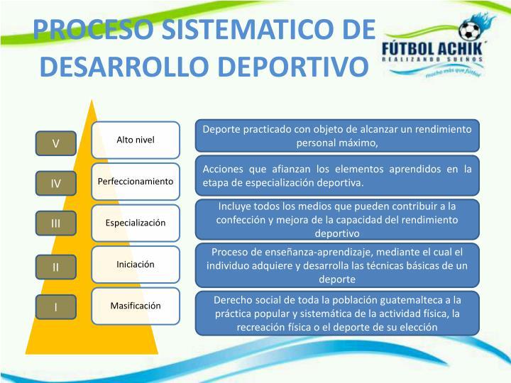 PROCESO SISTEMATICO DE DESARROLLO DEPORTIVO