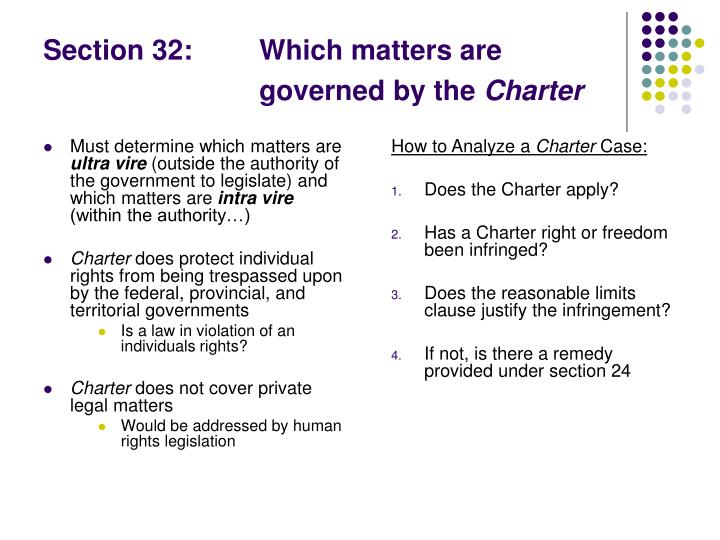 the inclusion of the notwithstanding clause in the canadian charter of rights and freedom Start studying chv2o - canadian constitution and charter of canadian constitution and charter of rights notwithstanding' the charter this clause is.