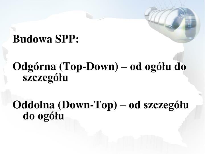 Budowa SPP: