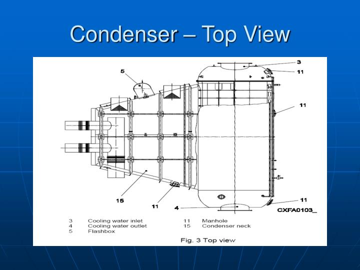 Condenser – Top View