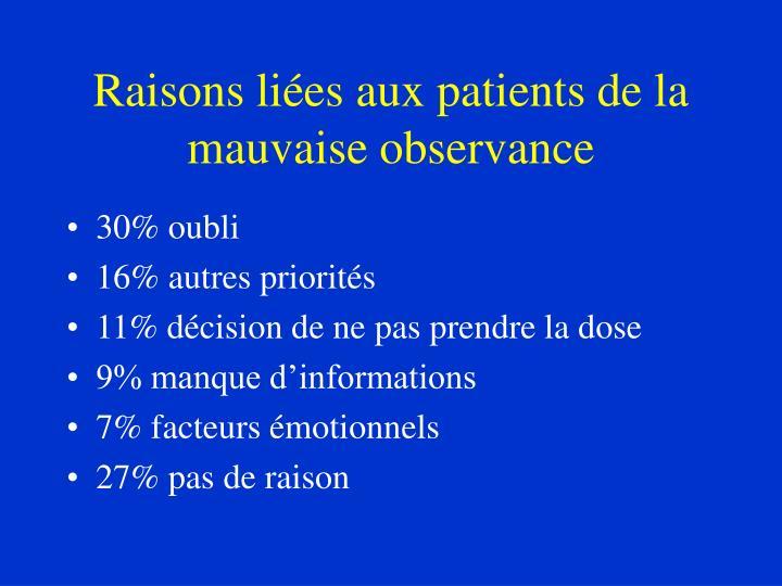 Raisons liées aux patients de la mauvaise observance