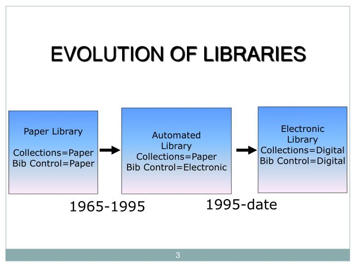 EVOLUTION OF LIBRARIES
